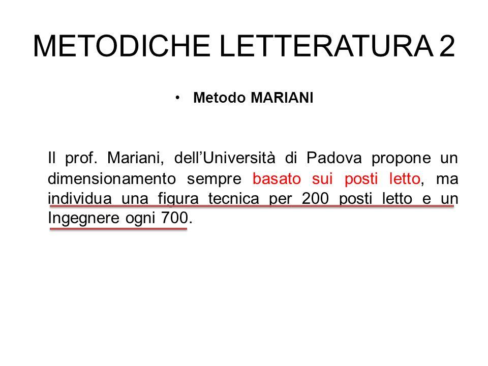 Metodo MARIANI Il prof. Mariani, dellUniversità di Padova propone un dimensionamento sempre basato sui posti letto, ma individua una figura tecnica pe