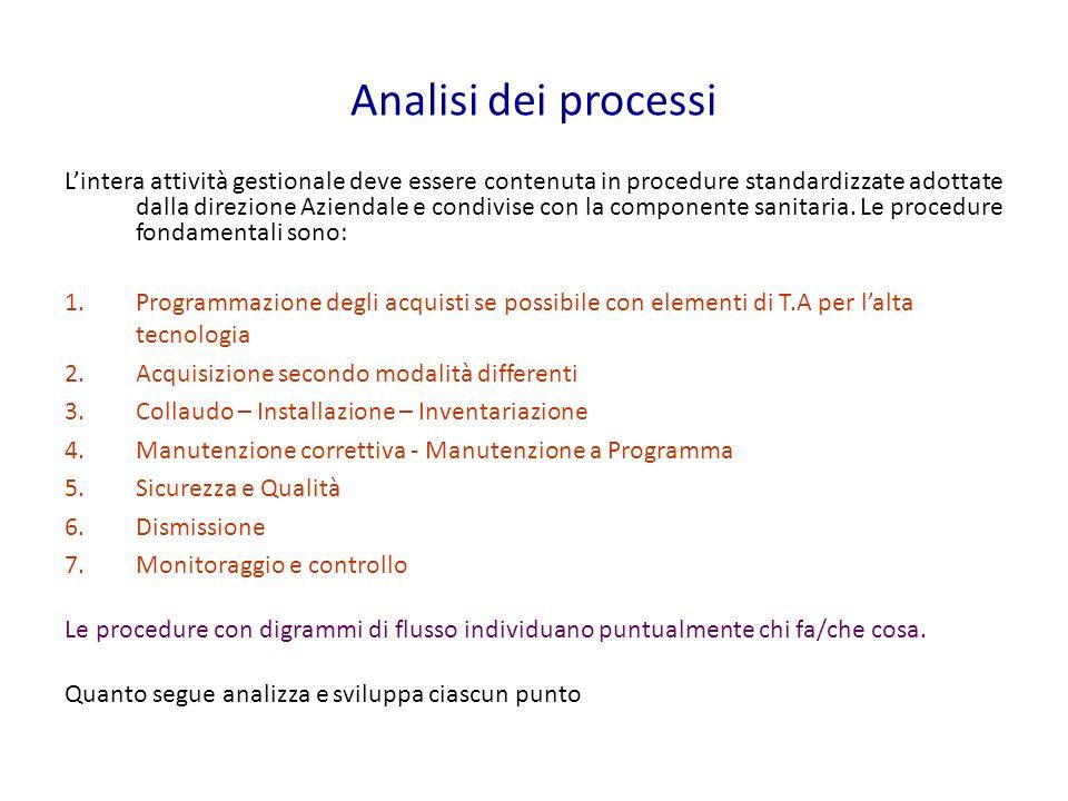 Analisi dei processi Lintera attività gestionale deve essere contenuta in procedure standardizzate adottate dalla direzione Aziendale e condivise con