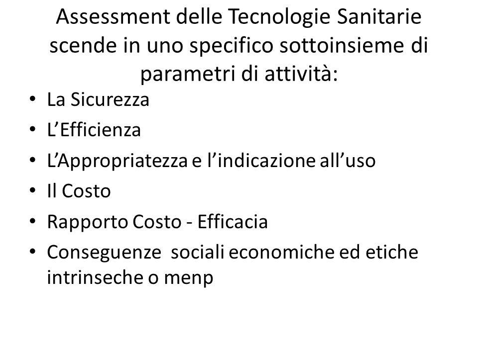 Assessment delle Tecnologie Sanitarie scende in uno specifico sottoinsieme di parametri di attività: La Sicurezza LEfficienza LAppropriatezza e lindic