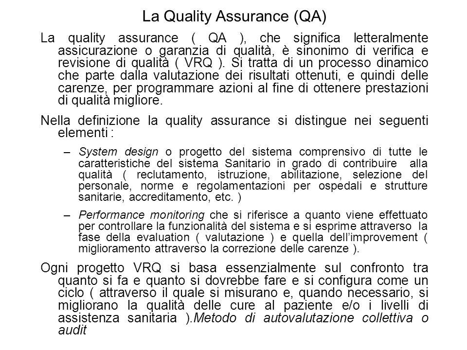 La Quality Assurance (QA) La quality assurance ( QA ), che significa letteralmente assicurazione o garanzia di qualità, è sinonimo di verifica e revis