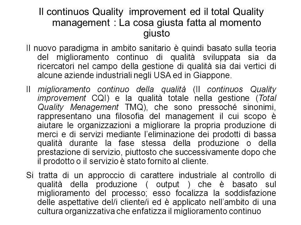 Il continuos Quality improvement ed il total Quality management : La cosa giusta fatta al momento giusto Il nuovo paradigma in ambito sanitario è quin