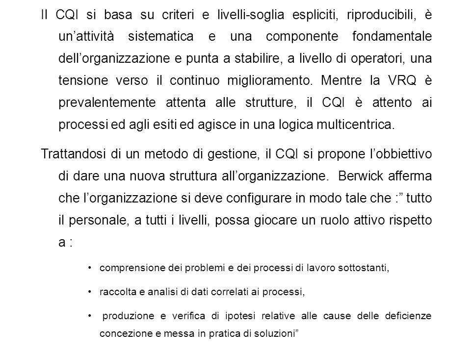 Il CQI si basa su criteri e livelli-soglia espliciti, riproducibili, è unattività sistematica e una componente fondamentale dellorganizzazione e punta