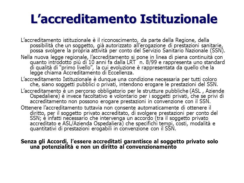 Laccreditamento Istituzionale Laccreditamento istituzionale è il riconoscimento, da parte della Regione, della possibilità che un soggetto, già autori
