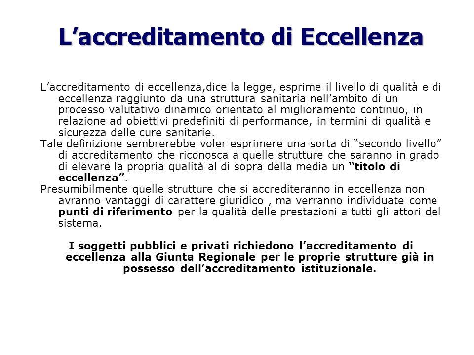 Laccreditamento di Eccellenza Laccreditamento di eccellenza,dice la legge, esprime il livello di qualità e di eccellenza raggiunto da una struttura sa