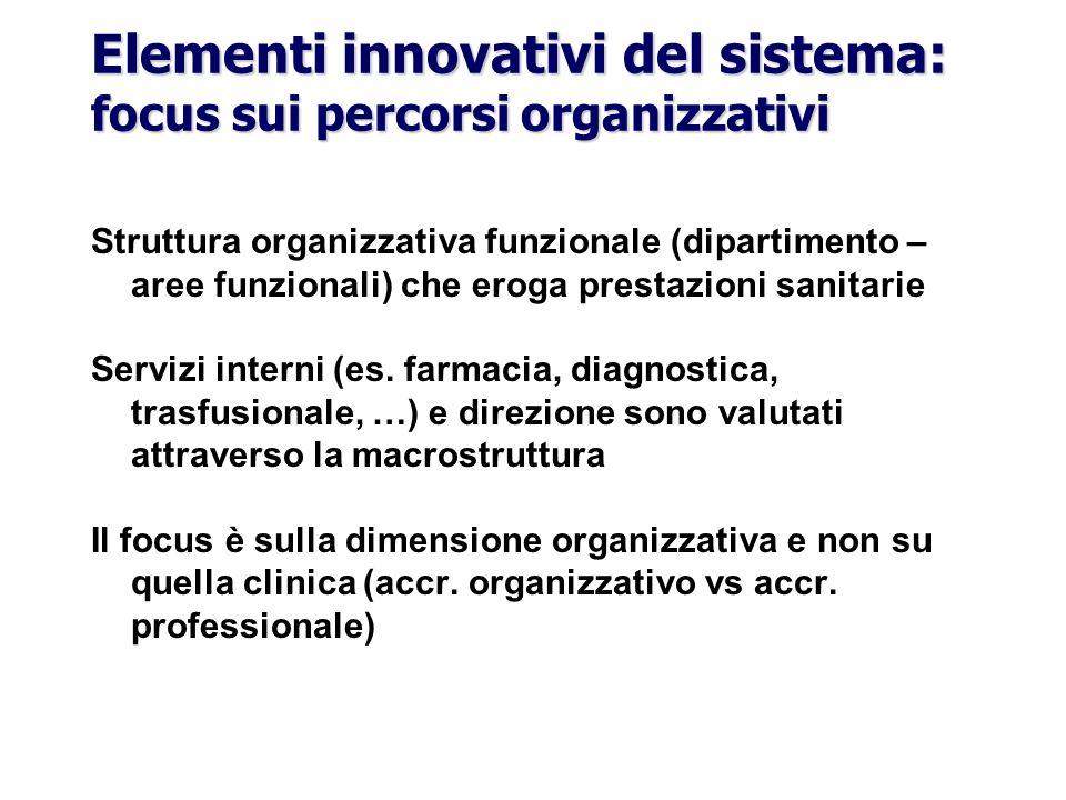 Elementi innovativi del sistema: focus sui percorsi organizzativi Struttura organizzativa funzionale (dipartimento – aree funzionali) che eroga presta
