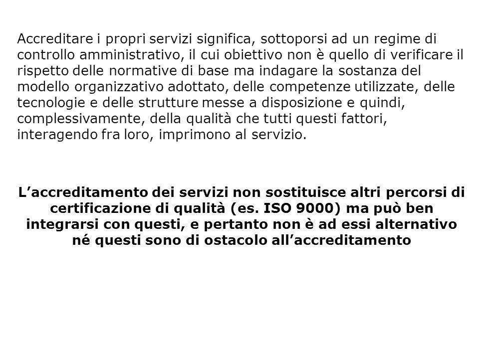 L.R.51/09 : CAPO III - Studi professionali Art. 17 Autorizzazione studi professionali Art.