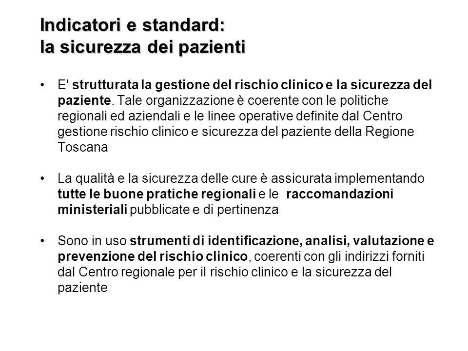 Indicatori e standard: la sicurezza dei pazienti E' strutturata la gestione del rischio clinico e la sicurezza del paziente. Tale organizzazione è coe