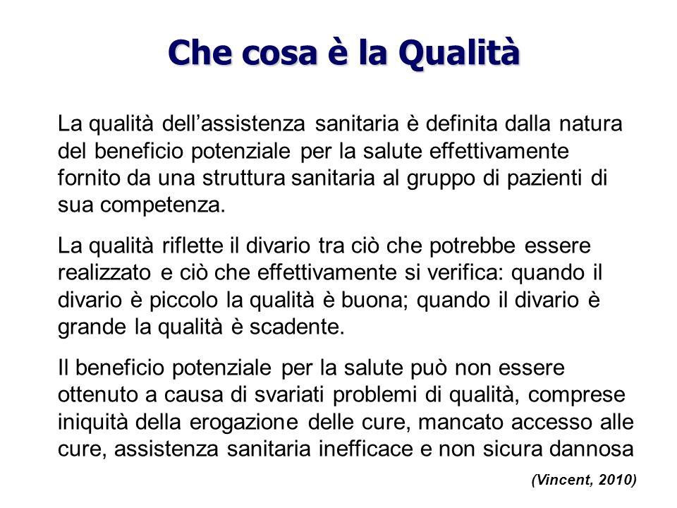C1.ACCESSO AL SISTEMA C1.