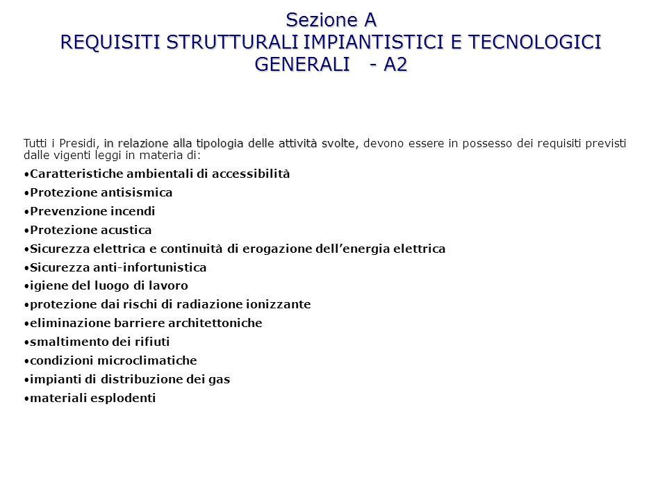 Sezione A REQUISITI STRUTTURALI IMPIANTISTICI E TECNOLOGICI GENERALI - A2 in relazione alla tipologia delle attività svolte, Tutti i Presidi, in relaz