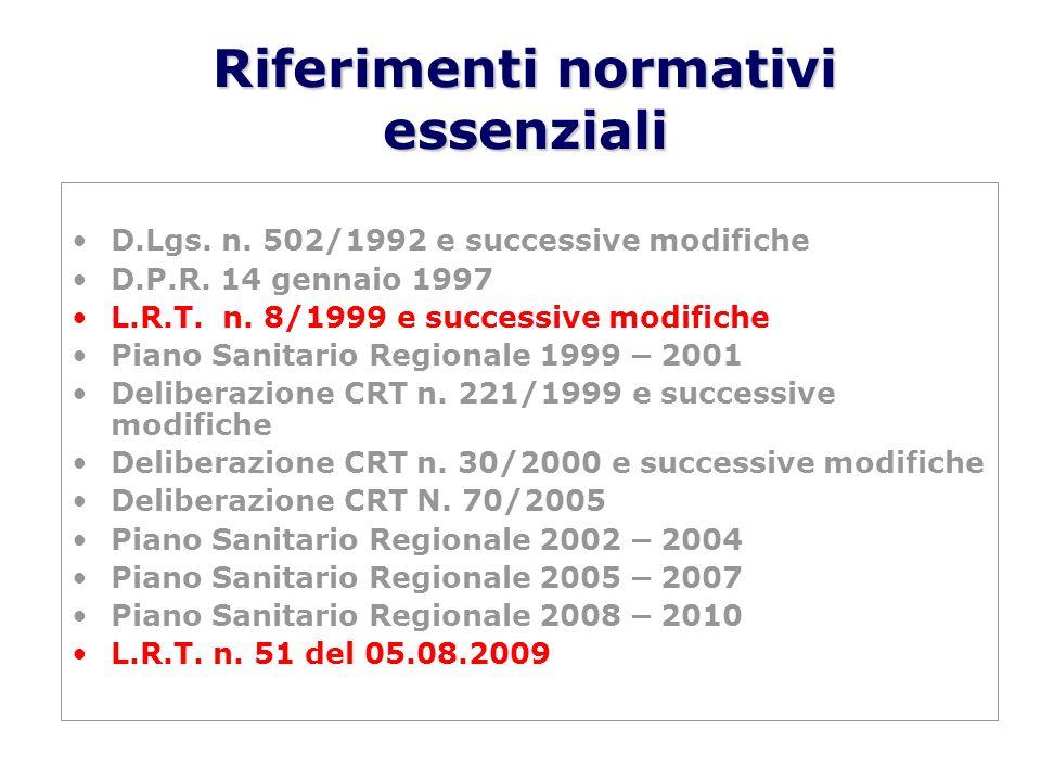 Riferimenti normativi essenziali D.Lgs. n. 502/1992 e successive modifiche D.P.R. 14 gennaio 1997 L.R.T. n. 8/1999 e successive modifiche Piano Sanita