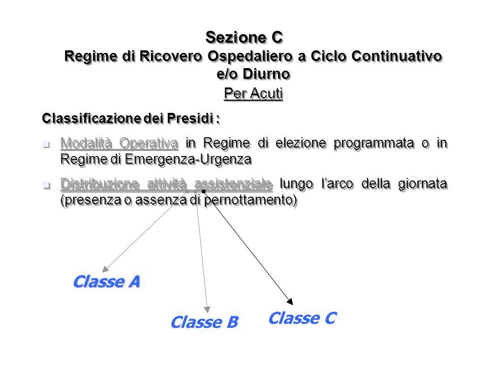 Sezione C Regime di Ricovero Ospedaliero a Ciclo Continuativo e/o Diurno Per Acuti Classificazione dei Presidi : Modalità Operativa in Regime di elezi