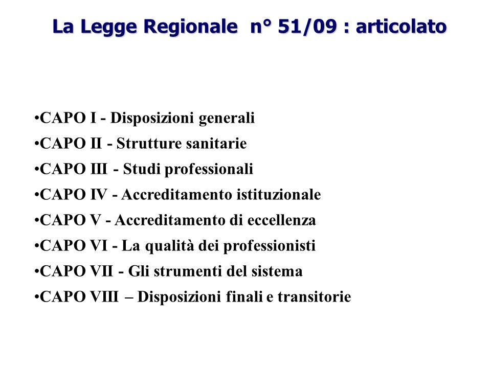 CAPO I - Disposizioni generali CAPO II - Strutture sanitarie CAPO III - Studi professionali CAPO IV - Accreditamento istituzionale CAPO V - Accreditam