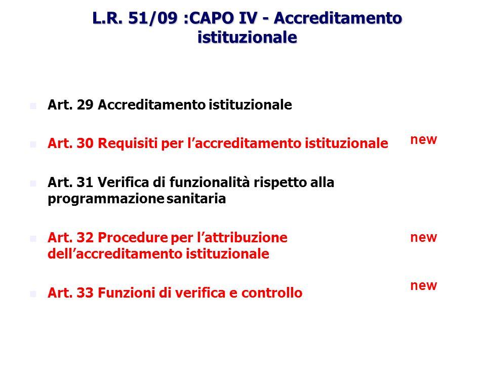 L.R. 51/09 :CAPO IV - Accreditamento istituzionale new Art. 29 Accreditamento istituzionale Art. 30 Requisiti per laccreditamento istituzionale Art. 3