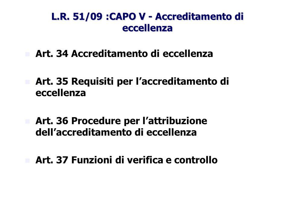 L.R. 51/09 :CAPO V - Accreditamento di eccellenza Art. 34 Accreditamento di eccellenza Art. 35 Requisiti per laccreditamento di eccellenza Art. 36 Pro