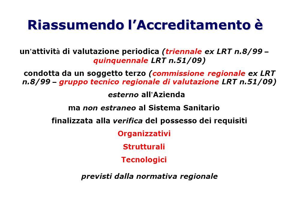 Riassumendo lAccreditamento è un attivit à di valutazione periodica (triennale ex LRT n.8/99 – quinquennale LRT n.51/09) condotta da un soggetto terzo