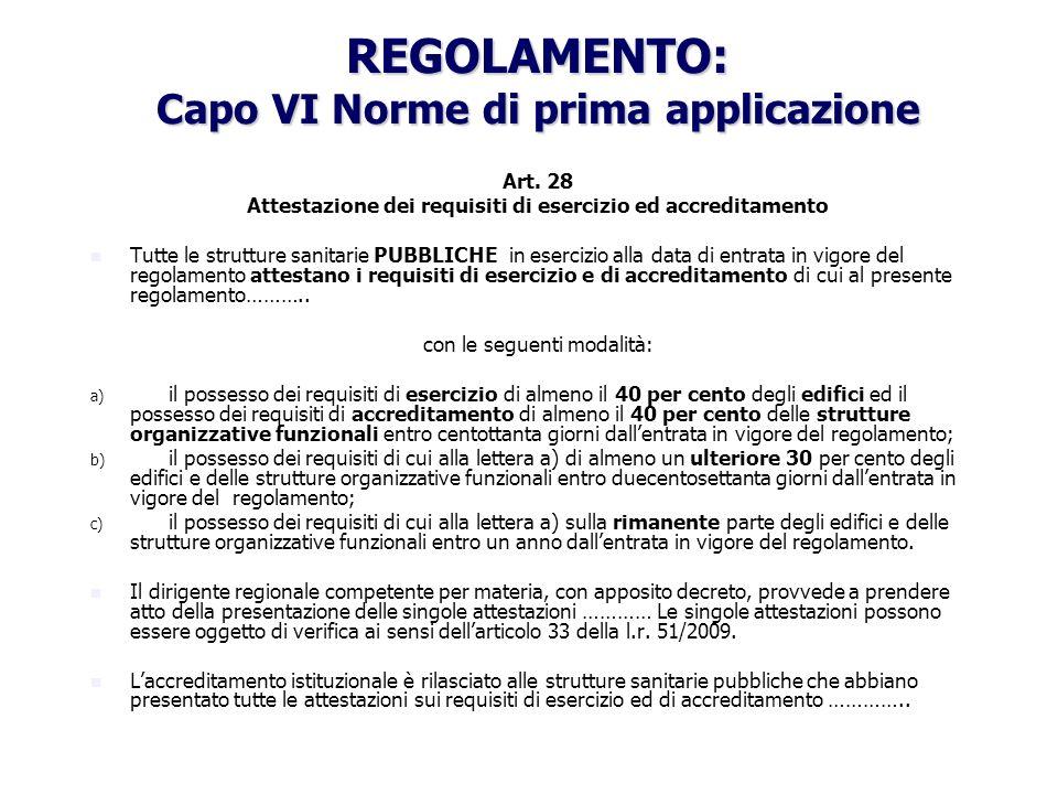 REGOLAMENTO: Capo VI Norme di prima applicazione Art. 28 Attestazione dei requisiti di esercizio ed accreditamento Tutte le strutture sanitarie PUBBLI