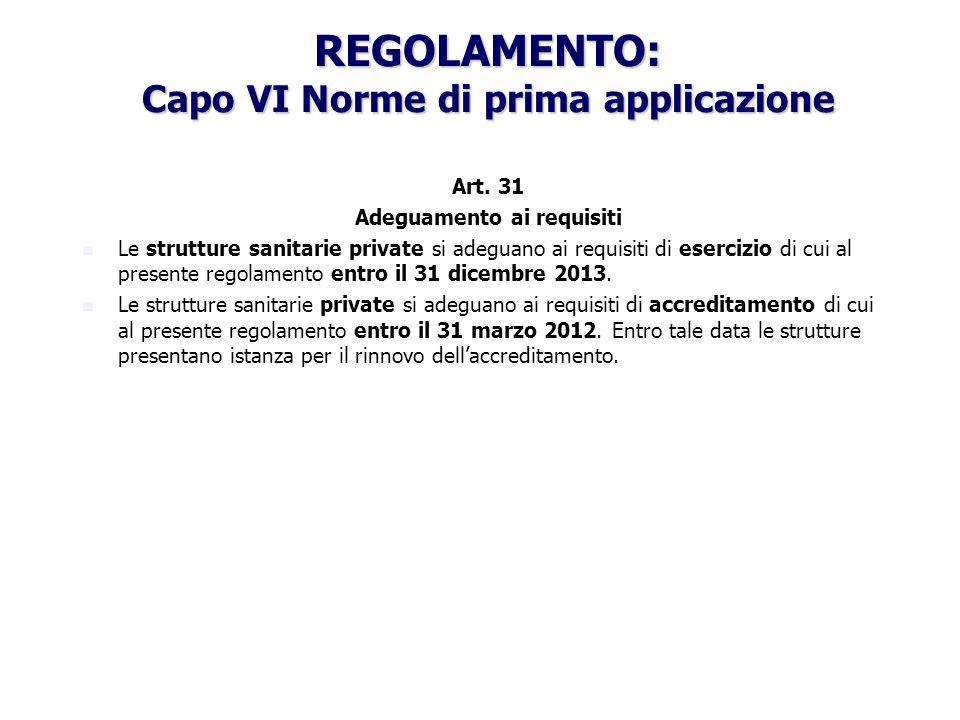 REGOLAMENTO: Capo VI Norme di prima applicazione Art. 31 Adeguamento ai requisiti Le strutture sanitarie private si adeguano ai requisiti di esercizio