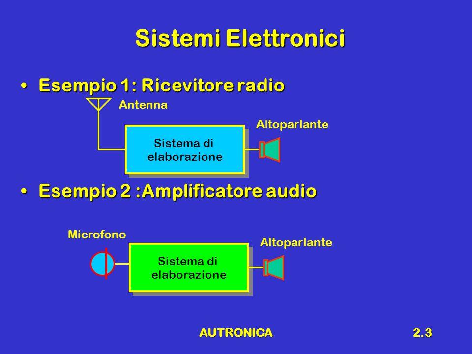 AUTRONICA2.4 Blocchi Fondamentali SensoreSensore –Trasforma la grandezza fisica che si vuole acquisire in un segnale elettrico (tensione, corrente, variazione di resistenza, capacità, induttanza, etc.) AttuatoreAttuatore –Trasforma un segnale elettrico in una grandezza fisica di interesse (movimento, forza, luce, etc.) Sistema di elaborazioneSistema di elaborazione –esegue operazioni lineari e/o non lineari sul segnale dingresso per fornire in uscita il segnale di pilotaggio dellattuatore.
