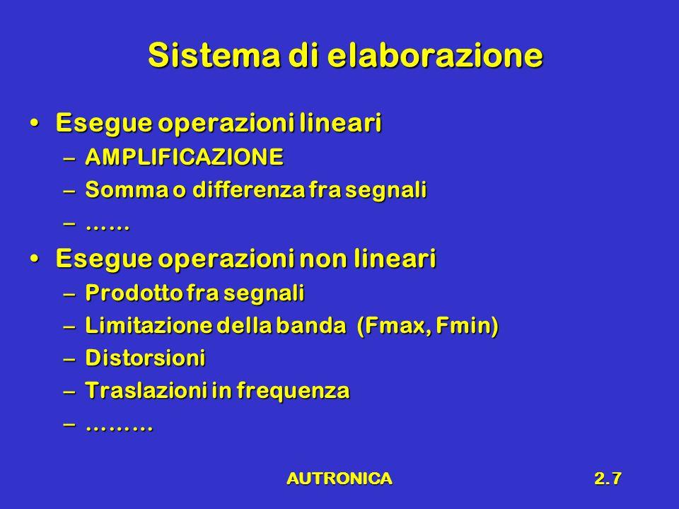 AUTRONICA2.8 AMPLIFICATORE Esempio: Amplificatore audioEsempio: Amplificatore audio +-+- VsVs + - VUVU VIVI I RIRI + - I RURU