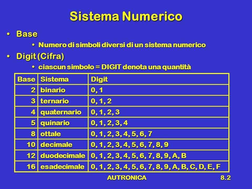 AUTRONICA8.2 Sistema Numerico BaseBase Numero di simboli diversi di un sistema numericoNumero di simboli diversi di un sistema numerico Digit (Cifra)D