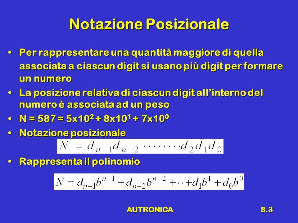 AUTRONICA8.3 Notazione Posizionale Per rappresentare una quantità maggiore di quella associata a ciascun digit si usano più digit per formare un numer