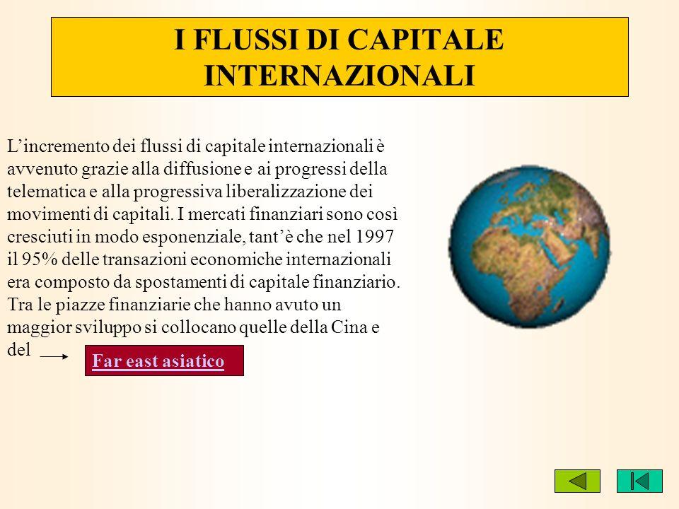 Lincremento dei flussi di capitale internazionali è avvenuto grazie alla diffusione e ai progressi della telematica e alla progressiva liberalizzazion