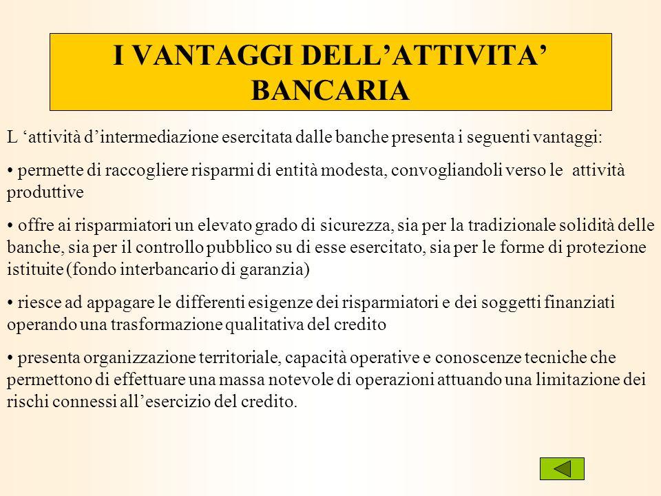 I VANTAGGI DELLATTIVITA BANCARIA L attività dintermediazione esercitata dalle banche presenta i seguenti vantaggi: permette di raccogliere risparmi di
