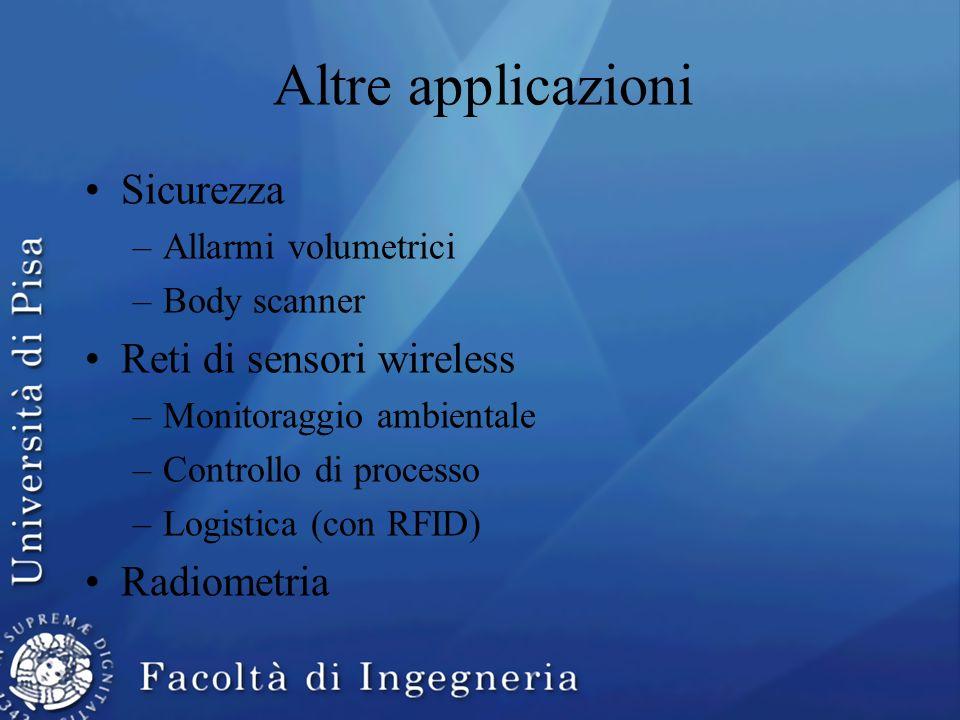 Altre applicazioni Sicurezza –Allarmi volumetrici –Body scanner Reti di sensori wireless –Monitoraggio ambientale –Controllo di processo –Logistica (c