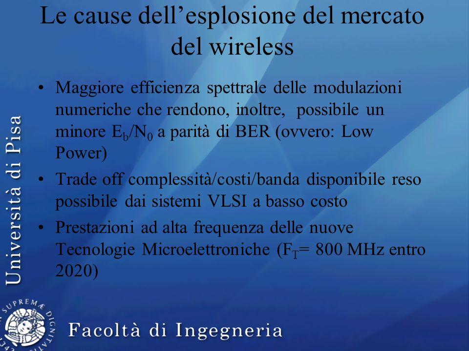 Le cause dellesplosione del mercato del wireless Maggiore efficienza spettrale delle modulazioni numeriche che rendono, inoltre, possibile un minore E