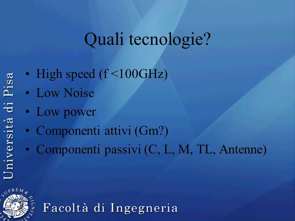 Quali tecnologie? High speed (f <100GHz) Low Noise Low power Componenti attivi (Gm?) Componenti passivi (C, L, M, TL, Antenne)