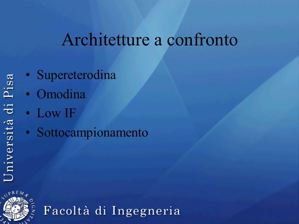 Architetture a confronto Supereterodina Omodina Low IF Sottocampionamento