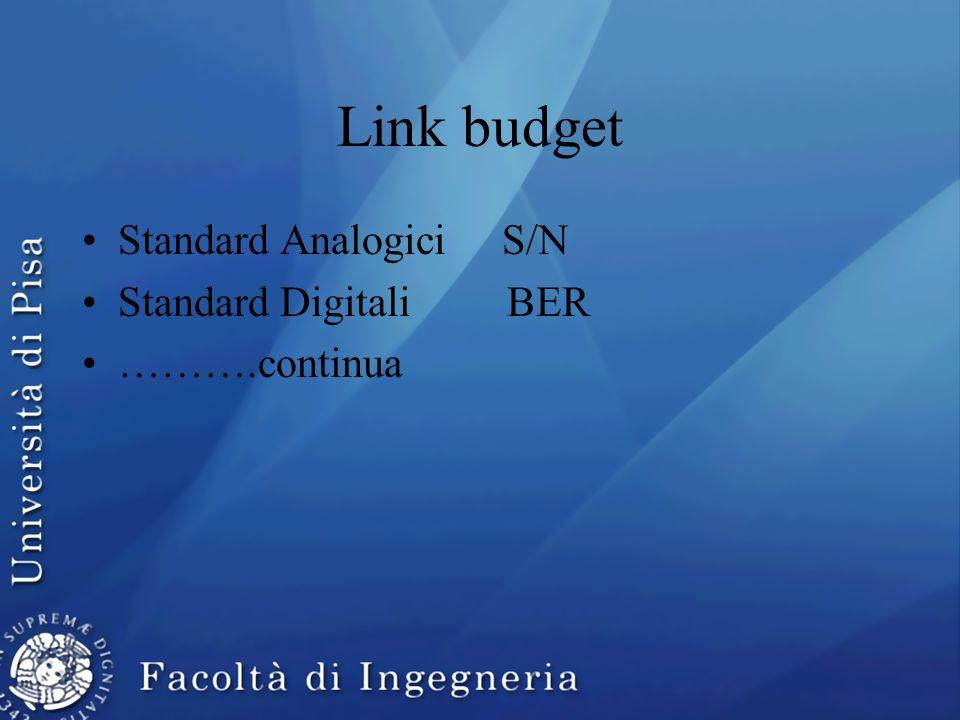 Link budget Standard Analogici S/N Standard Digitali BER ……….continua