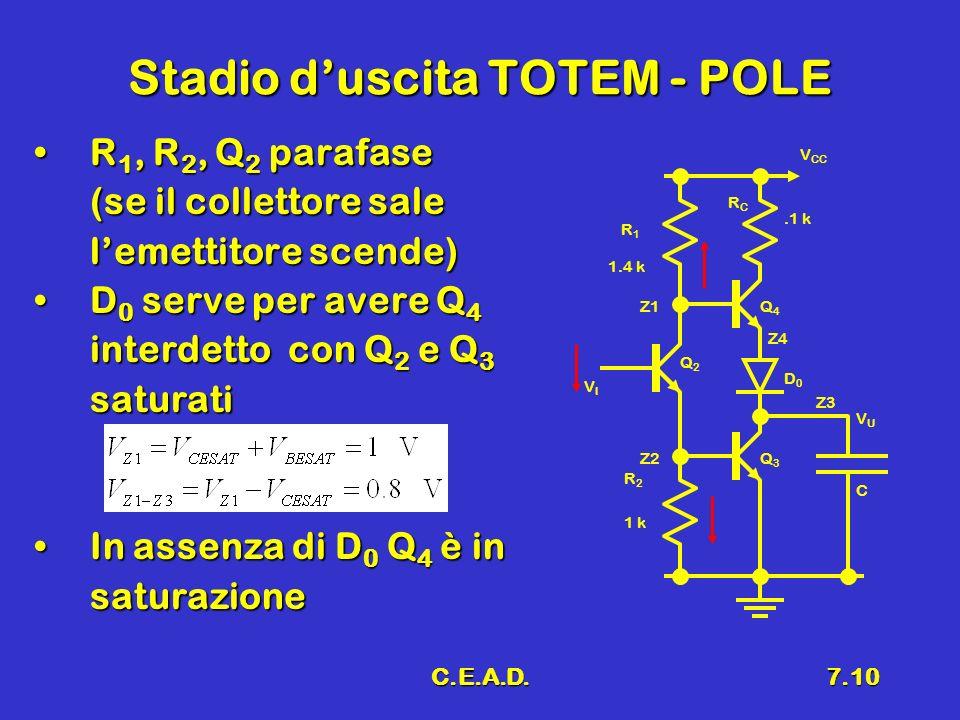 C.E.A.D.7.10 Stadio duscita TOTEM - POLE R 1, R 2, Q 2 parafaseR 1, R 2, Q 2 parafase (se il collettore sale lemettitore scende) D 0 serve per avere Q