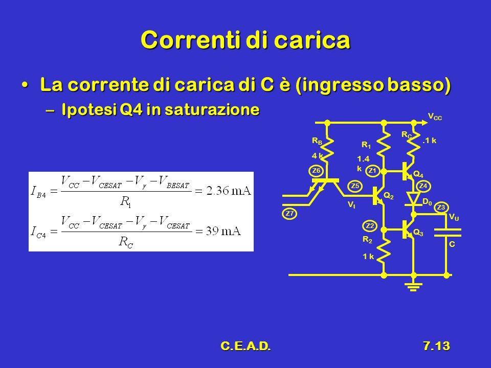 C.E.A.D.7.13 Correnti di carica La corrente di carica di C è (ingresso basso)La corrente di carica di C è (ingresso basso) –Ipotesi Q4 in saturazione