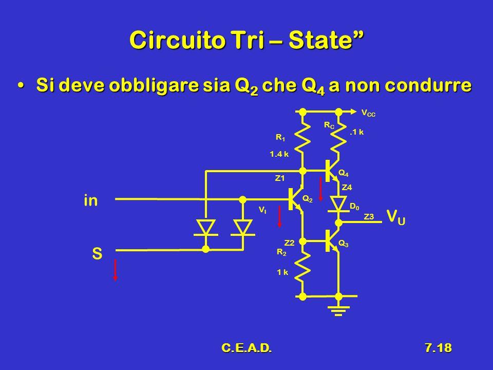 C.E.A.D.7.19 Osservazioni La max velocità di commutazione è limitata da T storageLa max velocità di commutazione è limitata da T storage T storage è dovuto alla saturazione dei BJTT storage è dovuto alla saturazione dei BJT La saturazione è necessaria per avere unuscita costante anche se varia lingressoLa saturazione è necessaria per avere unuscita costante anche se varia lingresso Per aumentare la velocità di commutazione è necessario passare a logiche non saturatePer aumentare la velocità di commutazione è necessario passare a logiche non saturate