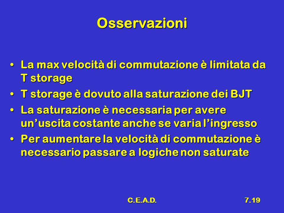 C.E.A.D.7.19 Osservazioni La max velocità di commutazione è limitata da T storageLa max velocità di commutazione è limitata da T storage T storage è d