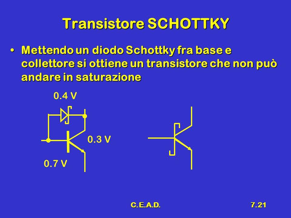 C.E.A.D.7.21 Transistore SCHOTTKY Mettendo un diodo Schottky fra base e collettore si ottiene un transistore che non può andare in saturazioneMettendo