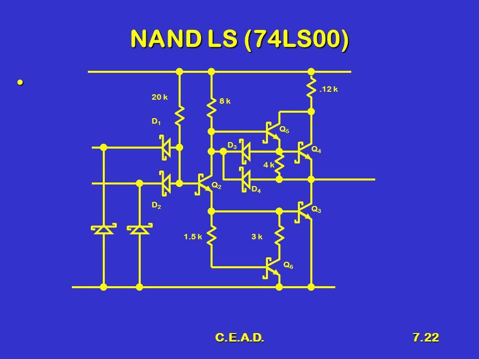 C.E.A.D.7.23 Conclusioni Transistore multiemettitoreTransistore multiemettitore Porta TTL prima versionePorta TTL prima versione Caratteristica di trasferimentoCaratteristica di trasferimento Pilotaggio di carichi capacitiviPilotaggio di carichi capacitivi Stadio duscita TOTEM-POLEStadio duscita TOTEM-POLE Porta NAND TTL StandardPorta NAND TTL Standard Porta Tri StatePorta Tri State TTl Low-power SchottkyTTl Low-power Schottky