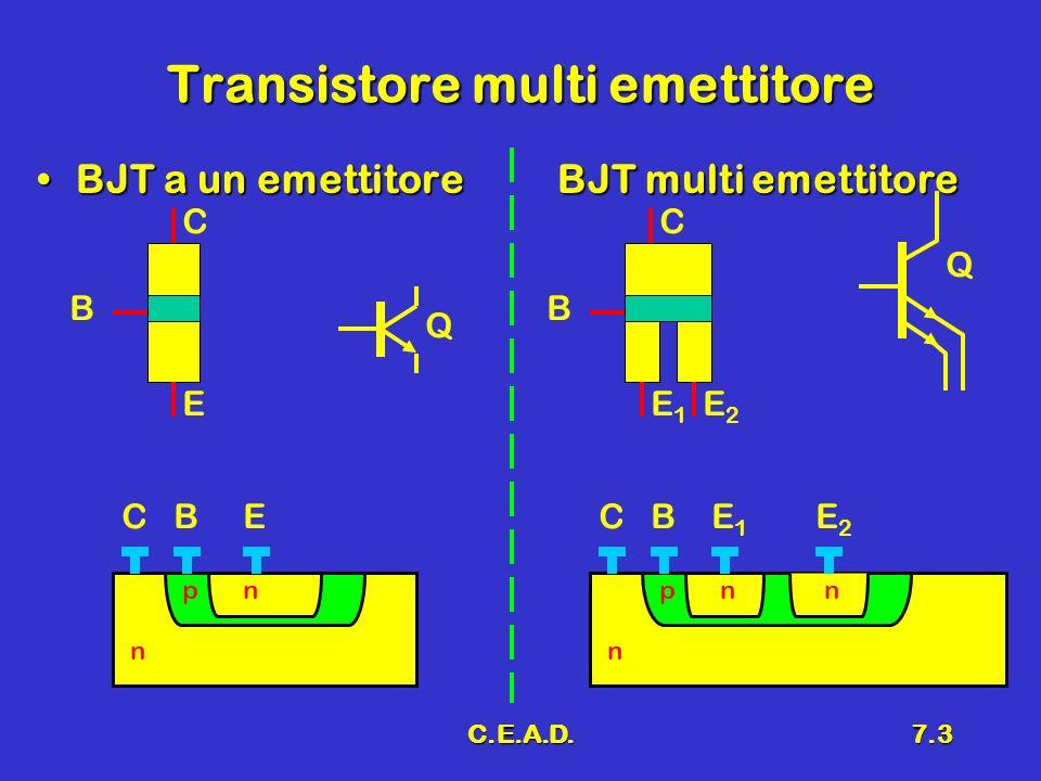 C.E.A.D.7.3 Transistore multi emettitore BJT a un emettitoreBJT multi emettitoreBJT a un emettitoreBJT multi emettitore Q B C E n pn EBC Q B C E1E1 n