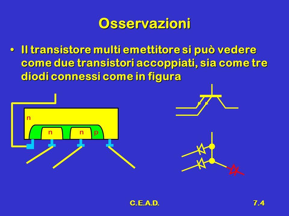 C.E.A.D.7.4 Osservazioni Il transistore multi emettitore si può vedere come due transistori accoppiati, sia come tre diodi connessi come in figuraIl t