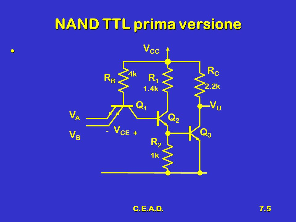 C.E.A.D.7.5 NAND TTL prima versione Q1Q1 VAVA RBRB V CC RCRC VUVU Q2Q2 R2R2 Q3Q3 R1R1 1.4k 1k 4k 2.2k + - V CE VBVB