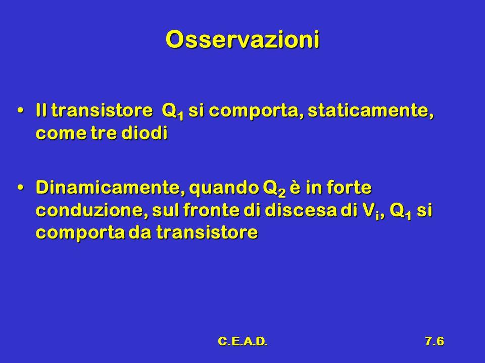 C.E.A.D.7.7 Caratteristica di trasferimento Q1Q1 VAVA RBRB V CC RCRC VUVU Q2Q2 R2R2 Q3Q3 R1R1 1.4 k 1 k 4 k + - V CE VBVB 1.3 1.5 2 0 5 VIVI VUVU 0.2