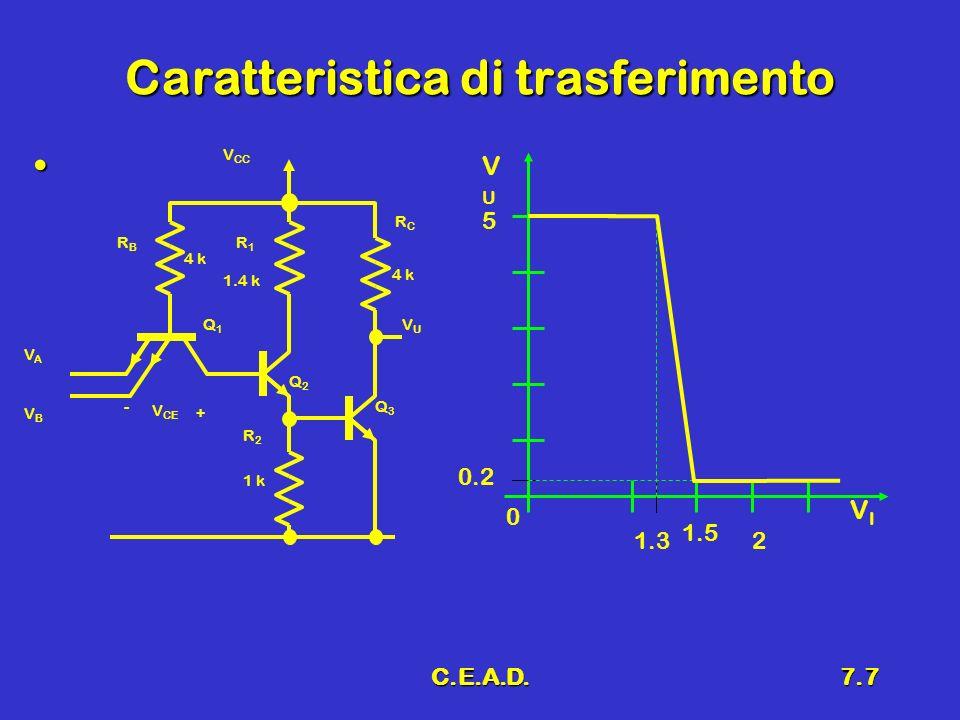C.E.A.D.7.8 Pilotaggio di carichi capacitivi Scarica a corrente costante ( I B )Scarica a corrente costante ( I B ) Carica esponenziale = R C CCarica esponenziale = R C C RCRC VUVU Q3Q3 4 k C VIVI 0 t VUVU V CC T1T1 T2T2