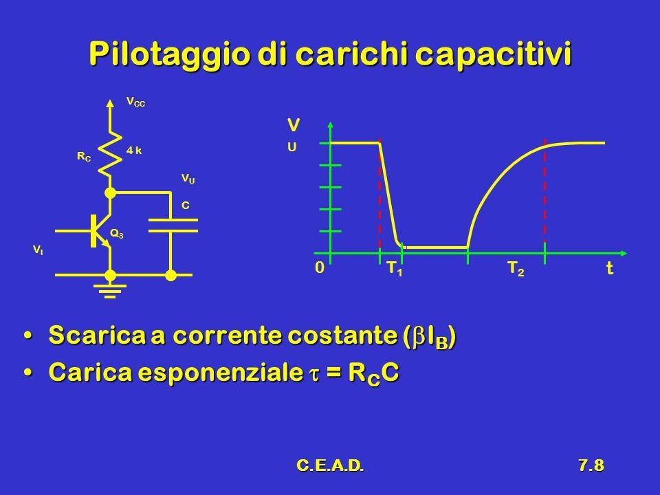 C.E.A.D.7.9 Osservazioni Per ridurre il tempo t 2 si deve diminuire R CPer ridurre il tempo t 2 si deve diminuire R C Ridurre R C comporta una maggiore dissipazione staticaRidurre R C comporta una maggiore dissipazione statica Ridurre R C comporta una diminuzione delRidurre R C comporta una diminuzione del Fan-out Fan-out RC svolge la funzione di Pull-UpRC svolge la funzione di Pull-Up Soluzione: sostituire il Pull-Up statico con un Pull-Up dinamicoSoluzione: sostituire il Pull-Up statico con un Pull-Up dinamico