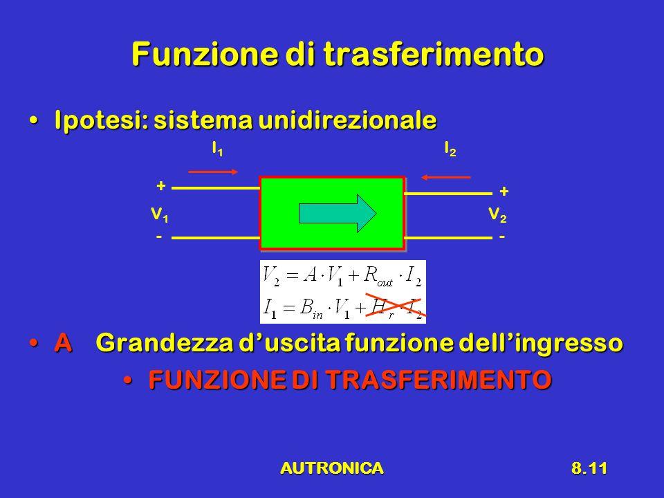AUTRONICA8.11 Funzione di trasferimento Ipotesi: sistema unidirezionaleIpotesi: sistema unidirezionale A Grandezza duscita funzione dellingressoA Grandezza duscita funzione dellingresso FUNZIONE DI TRASFERIMENTOFUNZIONE DI TRASFERIMENTO V1V1 - + I2I2 I1I1 V2V2 - +