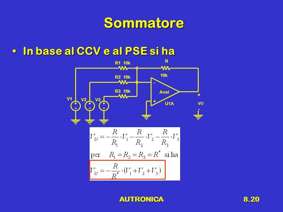 AUTRONICA8.20 Sommatore In base al CCV e al PSE si haIn base al CCV e al PSE si ha R210k R U1A - + Avol.