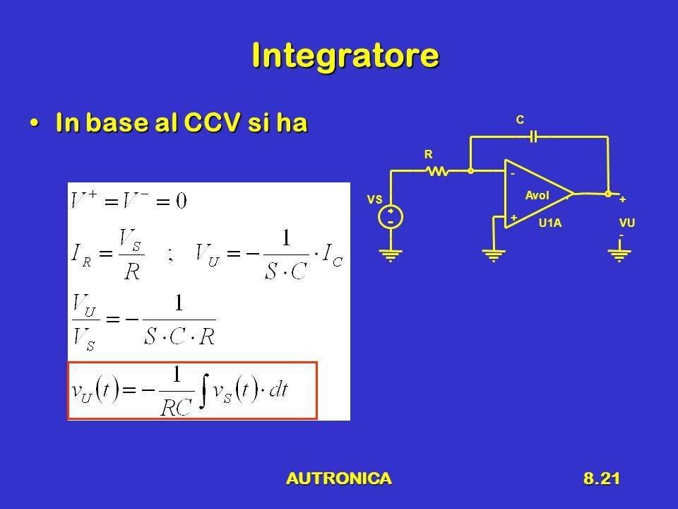 AUTRONICA8.21 Integratore In base al CCV si haIn base al CCV si ha R U1A - + Avol. VS C + VU -
