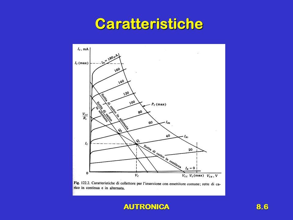 AUTRONICA8.17 Amplificatore invertente In base al CCV si haIn base al CCV si ha U1A - + Avol.