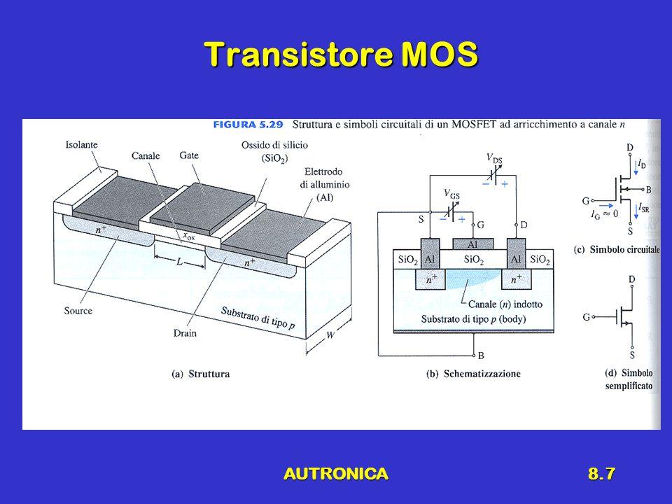 AUTRONICA8.18 Amplificatore non invertente In base al CCV si haIn base al CCV si ha R1 6k VS U1A - + Avol.