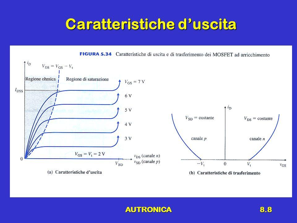 AUTRONICA8.9 Osservazioni ------------------------------------ Normalmente siamo interessati al rapporto fra grandezza duscita e grandezza dingressoNormalmente siamo interessati al rapporto fra grandezza duscita e grandezza dingresso Funzione di trasferimentoFunzione di trasferimento